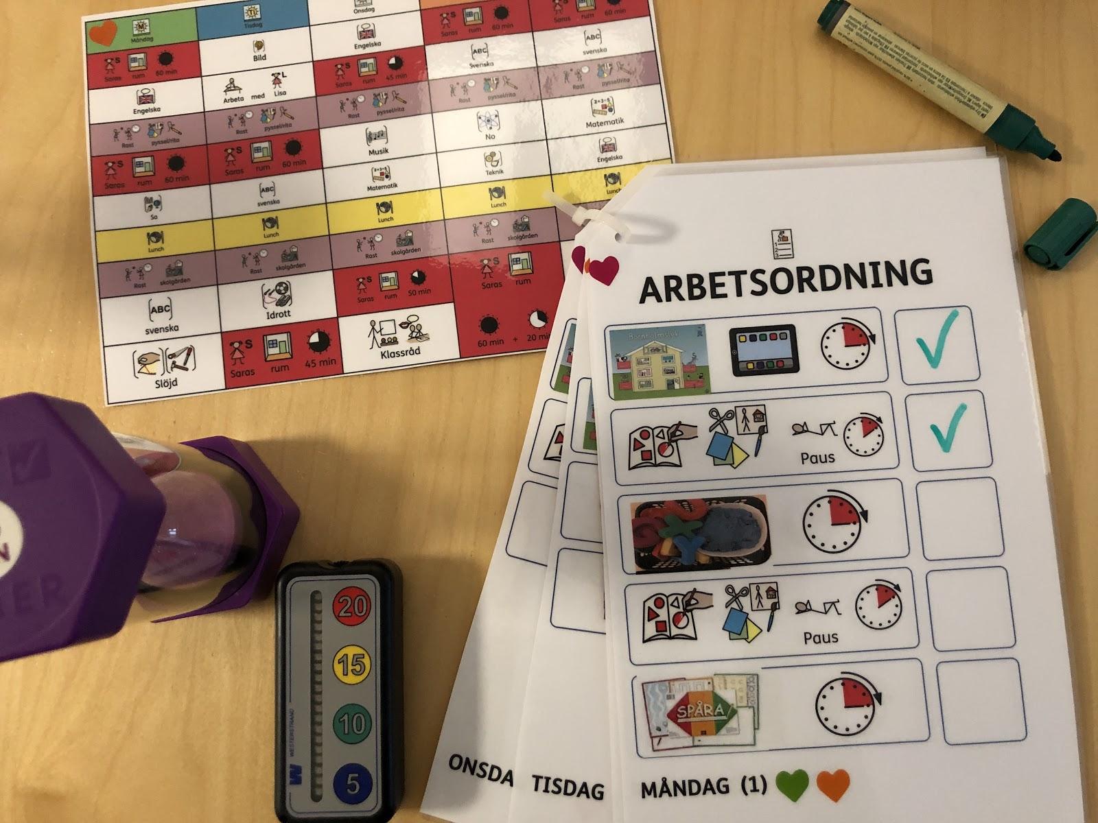 bilden visar arbetsordning på olika scheman som ligger på golvet