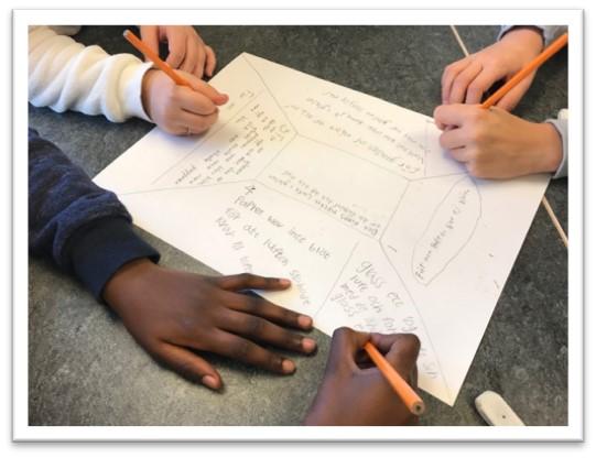 Elever skriver på A3-ark.
